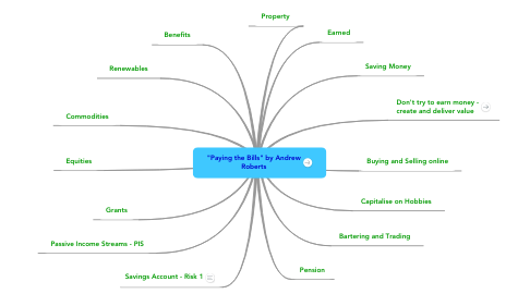 "Mind Map: ""Paying the Bills"" by Andrew