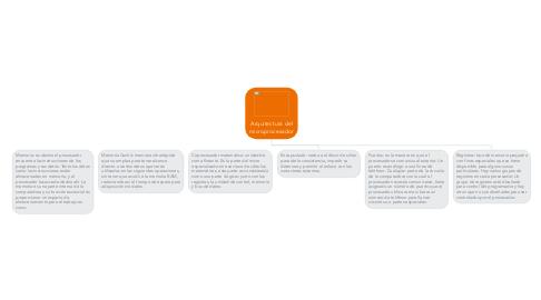 Mind Map: Arquitectura del microprocesador