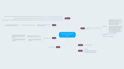 Mind Map: UN Soldiers Abusing People They Are Supposed To Protect