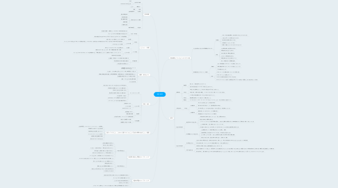 Mind Map: 大井 浩平