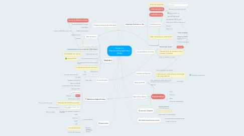 Mind Map: Contexto Eletrônico/Digital/Virtual (Web)