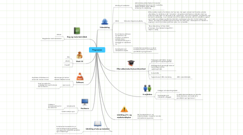 Mind Map: Progression