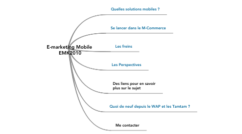 Mind Map: E-marketing Mobile  EMK2010
