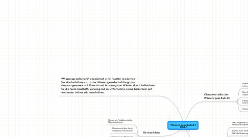Mind Map: Wissensgesellschaft