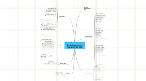 Mind Map: Function Software Manage, control, and organize family finances  - OR -  Financial Lifestyle-Management Software For Families  and Households to Organize, Manage & Control Family Finances