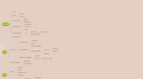 Mind Map: 基層法官窮忙