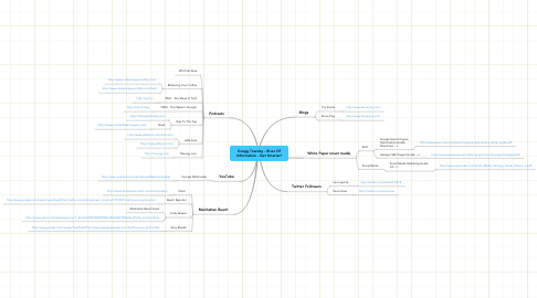 Mind Map: Gregg Towsley - River Of Information - Get Smarter!
