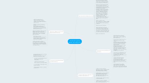 Mind Map: Основные понятия проектного обучения
