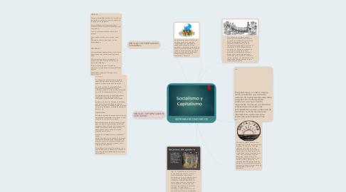 Mind Map: SISTEMAS ECONOMICOS