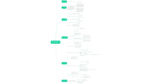 Mind Map: DESCARGA DE ZONAS Y NAVEGAR SIN CONEXION (OFF LINE)