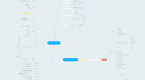 Mind Map: MindMeister&Excel
