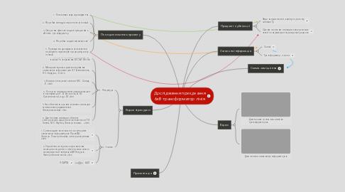 Mind Map: Дослідження приєднання 6кВ трансформатор лінія