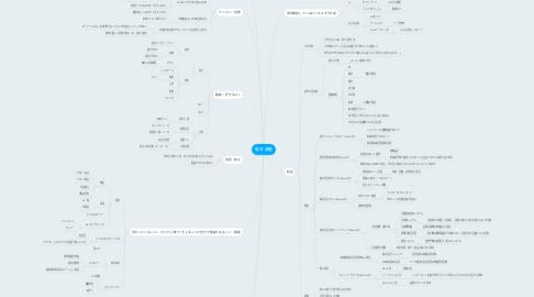 Mind Map: 坂本 昇隆