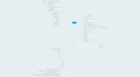 Mind Map: 嵐竜治
