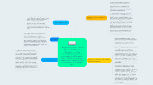 Mind Map: Differentiating Lesson Plans to Meet Student Needs Objective: In writing informational/explanatory texts, students will be able to learn and utilize appropriate and precise language relevant to the domain of the main topic.