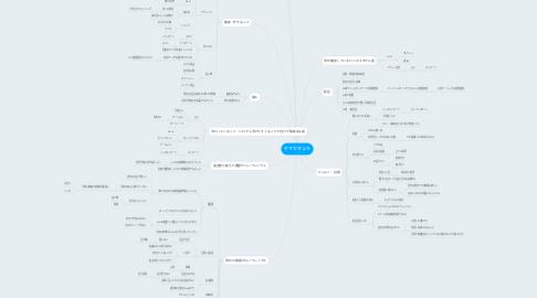 Mind Map: 金子由貴