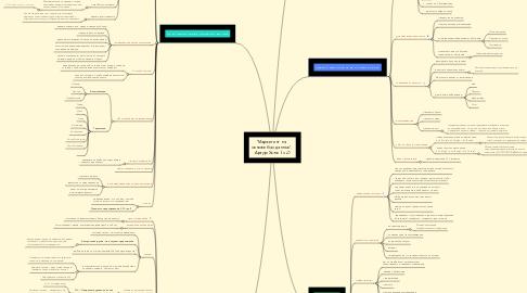 "Mind Map: ""Маркетинг на  основе баз данных"",  Артур Хьюз (ч. 2)"