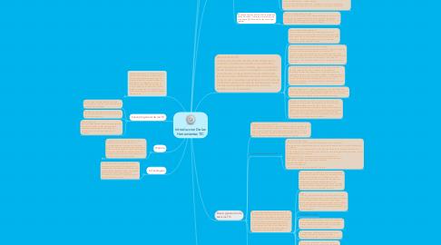 Mind Map: Introduccion De las Herramientas TIC