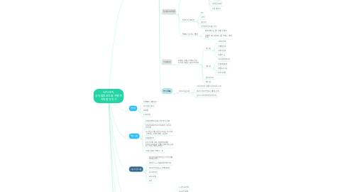 Mind Map: NPO센터, 공익활동조직을 어떻게 지원할 것인가