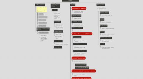 Mind Map: Comunicación de Valor para el Cliente