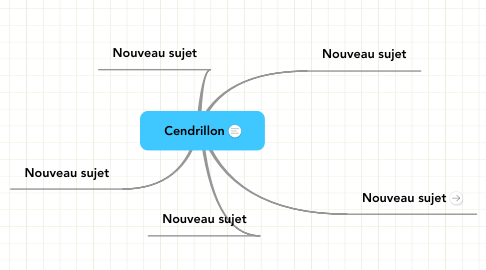 Mind Map: Cendrillon