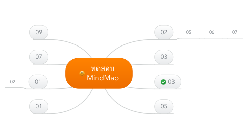 Mind Map: ทดสอบ MindMap