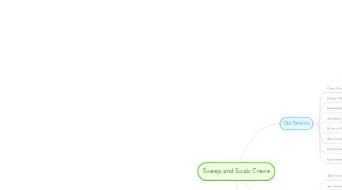 Mind Map: Sweep and Swab Crewe