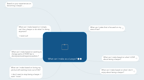 Mind Map: What can I make as a Lawyer?