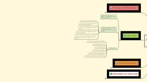 Mind Map: Schéma d'Accueil et de Diffusion de l'Information (SADI) MONA