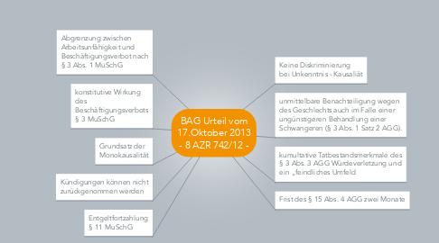 Mind Map: BAG Urteil vom 17.Oktober 2013 - 8 AZR 742/12 -