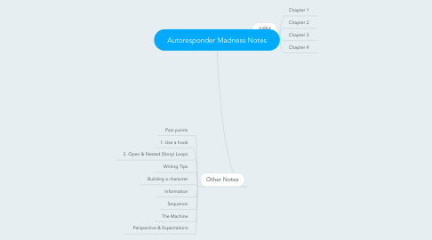 Mind Map: Autoresponder Madness Notes