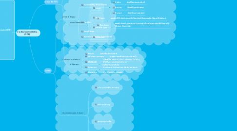Mind Map: การเขียนโปรแกรมเชิงวัตถุ (OOP)