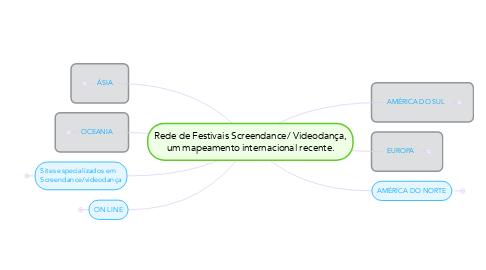 Mind Map: Rede de Festivais Screendance/ Videodança, um mapeamento internacional recente.