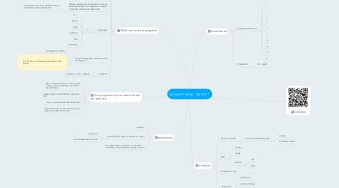 Mind Map: programming - lesson 1