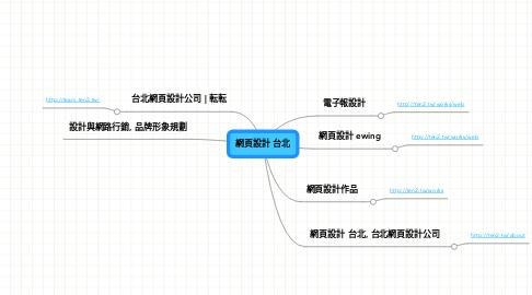 Mind Map: 網頁設計 台北