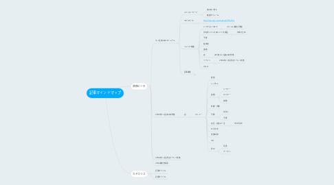 Mind Map: 記事マインドマップ
