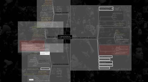 Mind Map: #HackathonDebout projets complémentaires