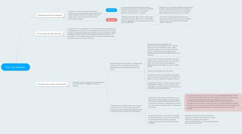 Mind Map: Eixos de resultado