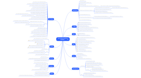 Mind Map: The Facebook Business MindMap