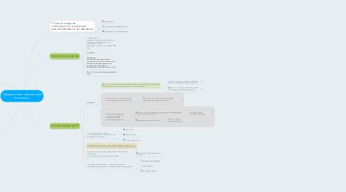 Mind Map: Соглашение об определении ТС