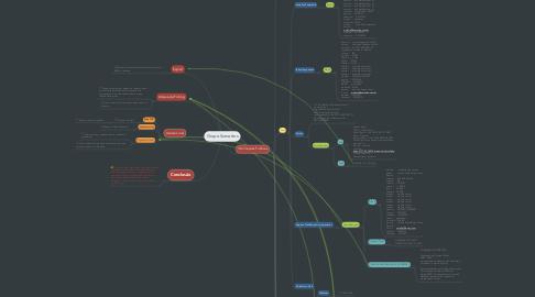 Mind Map: Grupo Somattos