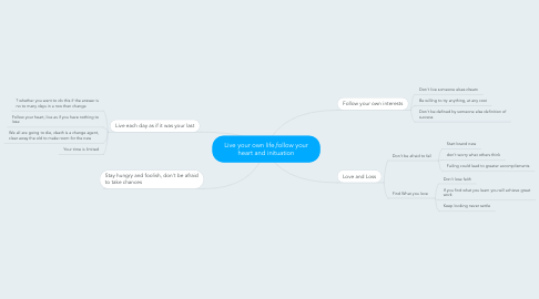 Mind Map: Live your own life,follow your heart and inituation