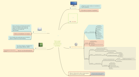 Mind Map: What you need to consider when teaching English