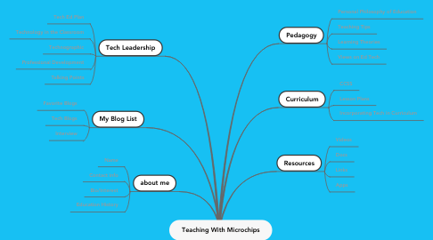 Mind Map: Teaching With Microchips