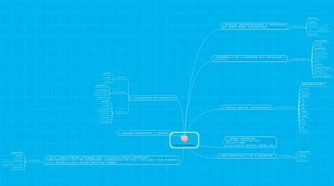Mind Map: 点漫玩具基本制造程序