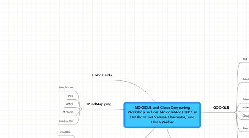 Mind Map: MOODLE und CloudComputingWorkshop auf der MoodleMoot 2011 inElmshorn mit Verena Chauvistré, undUlrich Weber