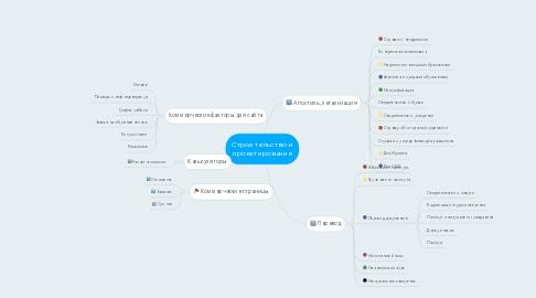 Mind Map: Строительство и проектирование