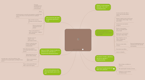 Mind Map: Como Fazer Amigos e Influenciar Pessoas  por Dale Carnegie