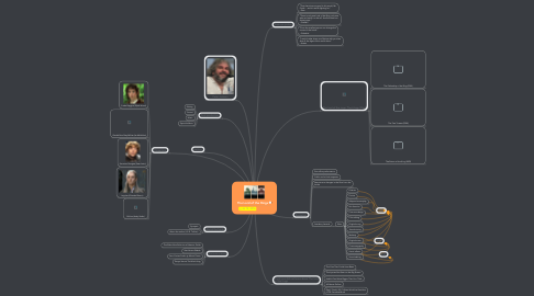 Mind Map: The Lord of the Rings