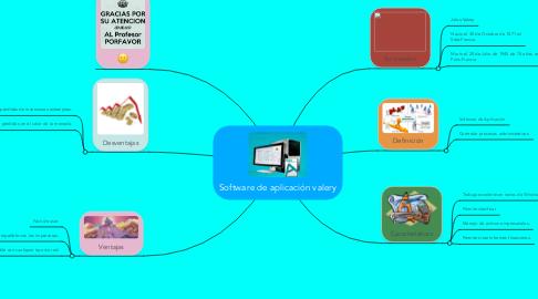 Mind Map: Software de aplicación valery
